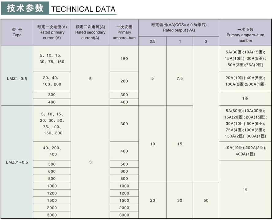 LMZJ1-0.5型u赢电竞怎么样u赢电竞返现技术参数