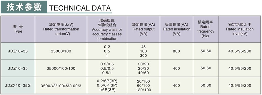JDZ(X)10-35(G)型电压u赢电竞返现技术参数