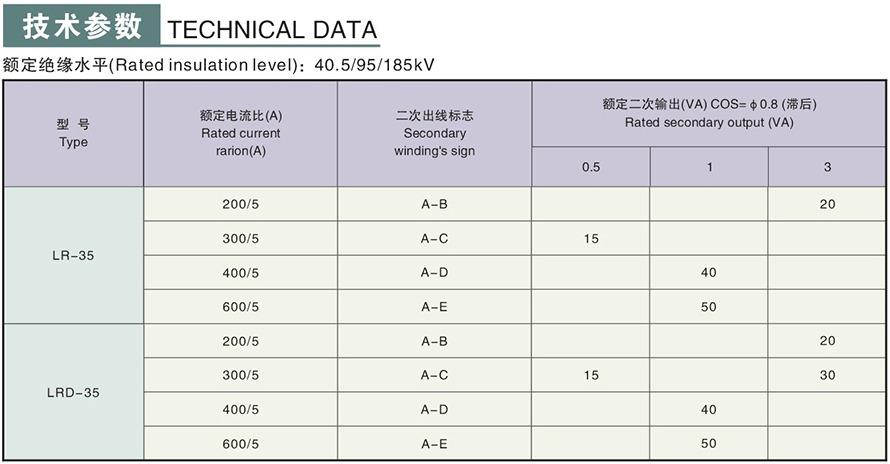 LR(D)-35型u赢电竞怎么样u赢电竞返现技术参数